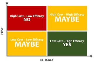 Cost effective chart.jpg