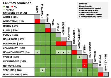 Hospital type chart.jpg