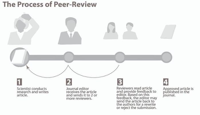 Peer_Review-01.jpg