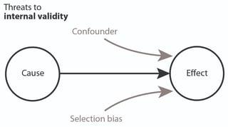 validity_bias_1-01.jpg