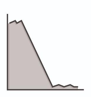 Graph down-01