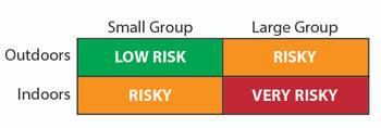 COVID SUMMER RISKS-01-01