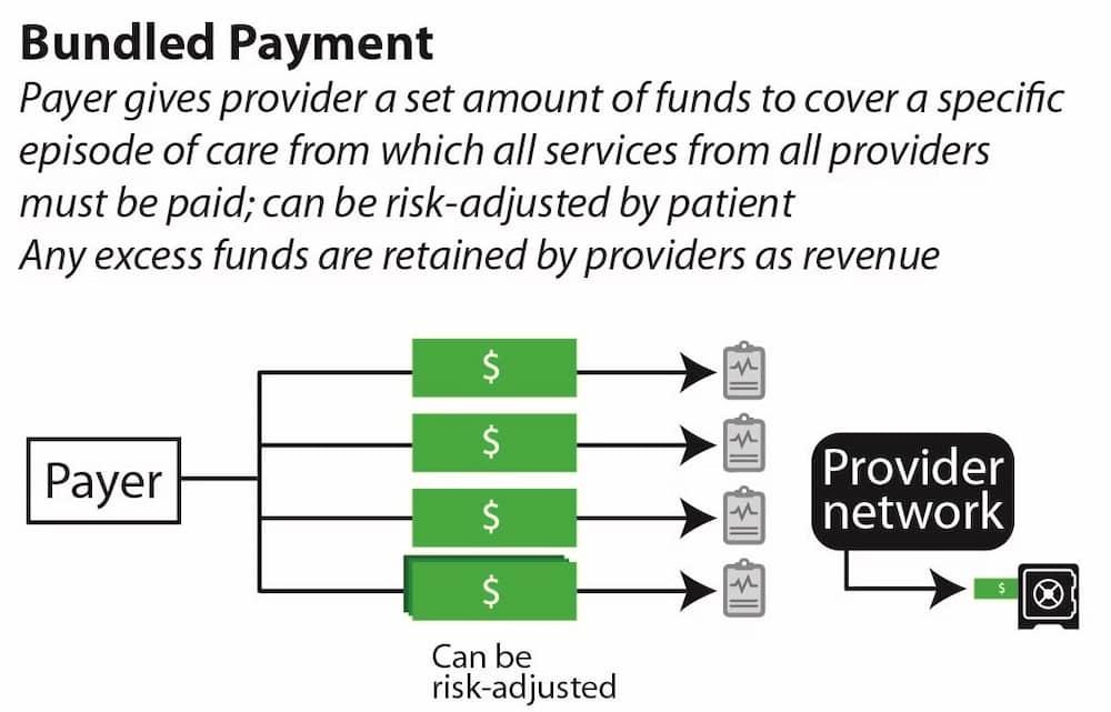 types of payments illustrations FINAL-01 bun.jpg