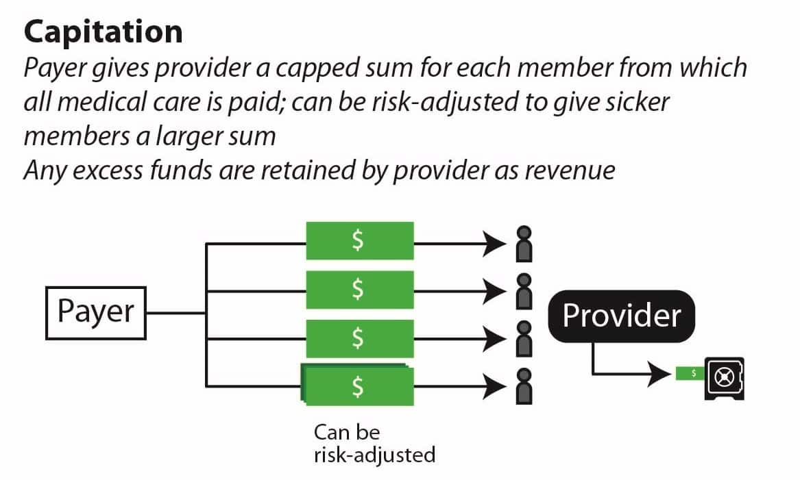 types of payments illustrations-01 cap2.jpg
