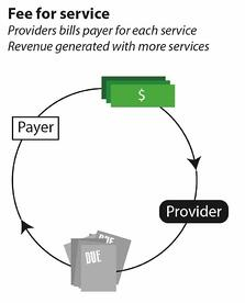 types of payments illustrations-01 ffs2-1.jpg