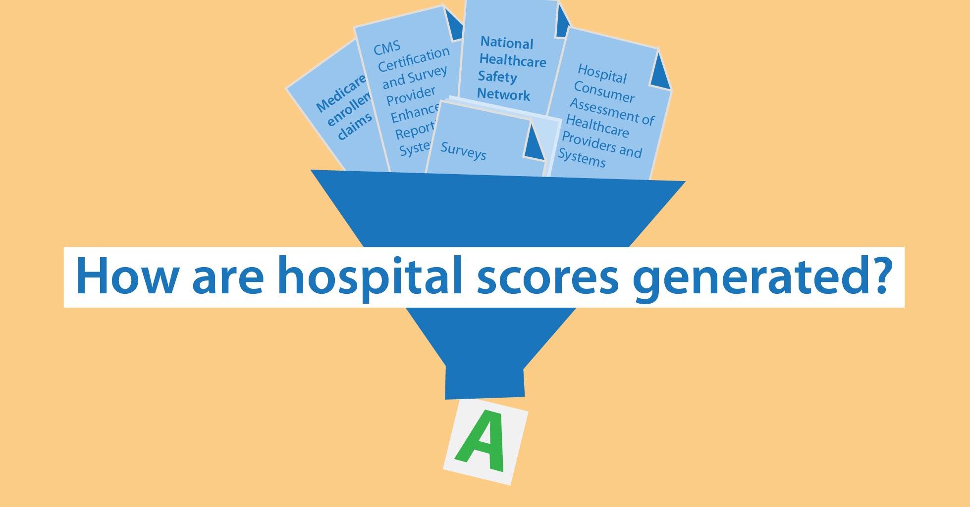 Hospital_Scoring_Generation-01.jpg