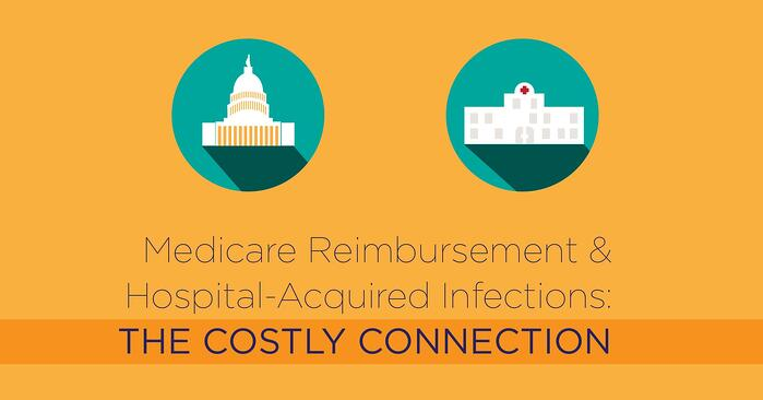 Medicare Reimbursement And Hospital Acquired Infections The Costly Connection